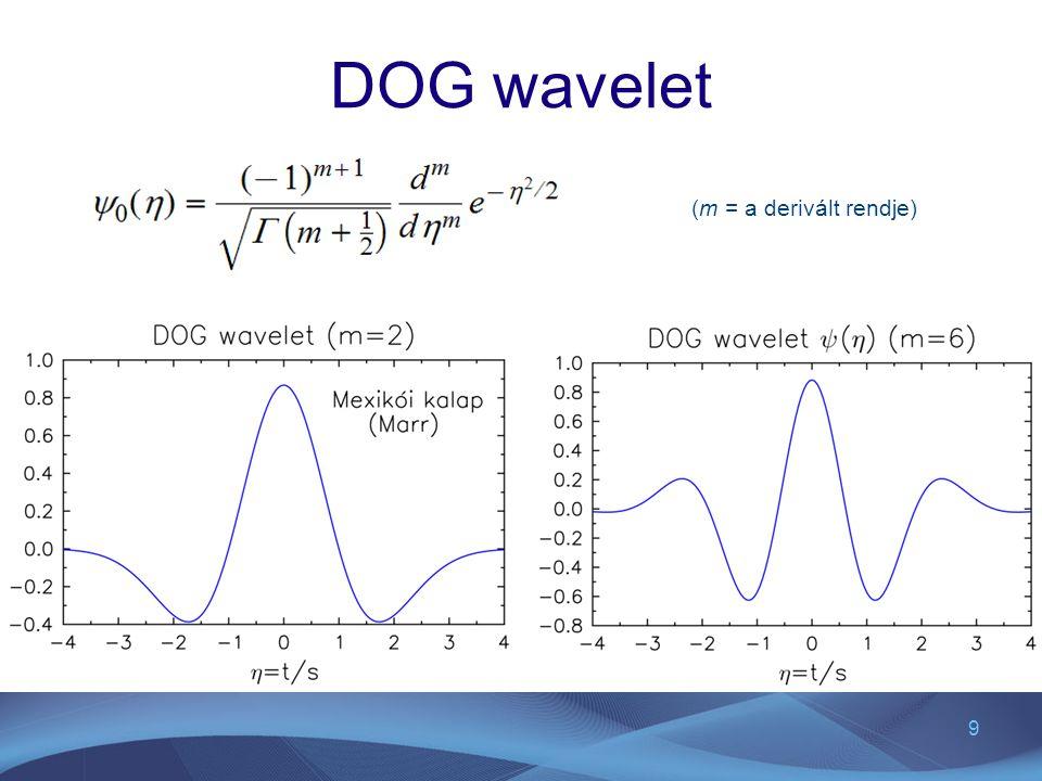 DOG wavelet (m = a derivált rendje)