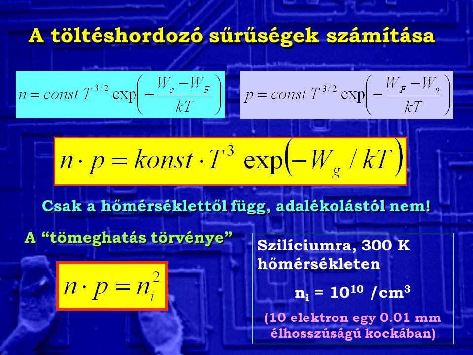 A töltéshordozó sűrűségek számítása
