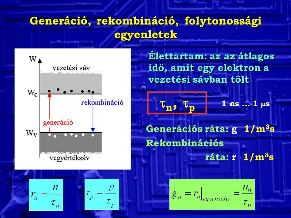 Generáció, rekombináció, folytonossági egyenletek