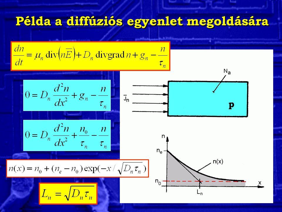 Példa a diffúziós egyenlet megoldására