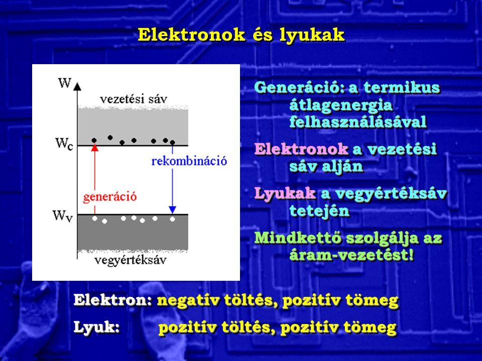 Elektronok és lyukak Generáció: a termikus átlagenergia felhasználásával. Elektronok a vezetési sáv alján.