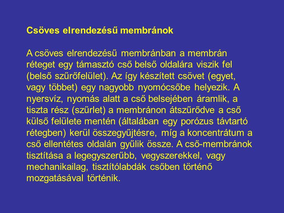 Csöves elrendezésű membránok