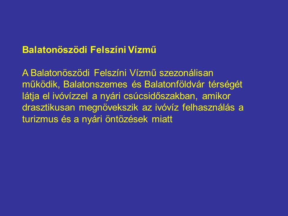 Balatonöszödi Felszíni Vízmű
