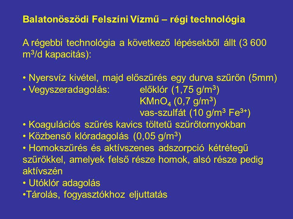 Balatonöszödi Felszíni Vízmű – régi technológia