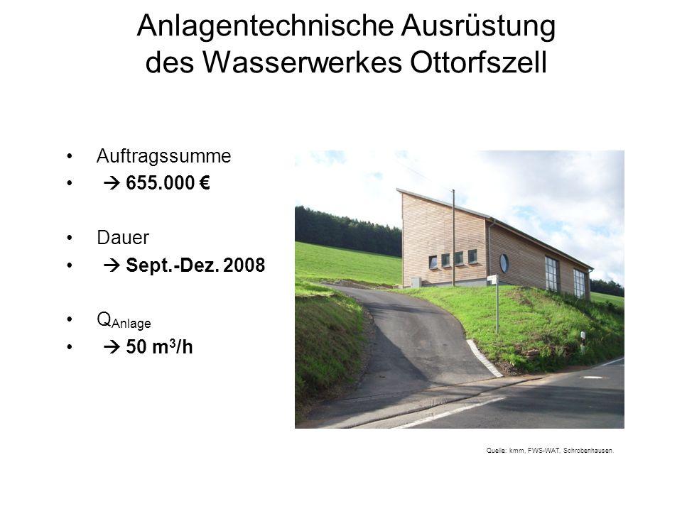 Anlagentechnische Ausrüstung des Wasserwerkes Ottorfszell