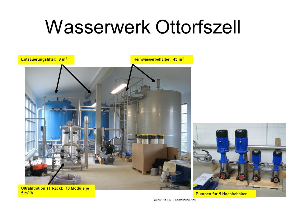 Wasserwerk Ottorfszell