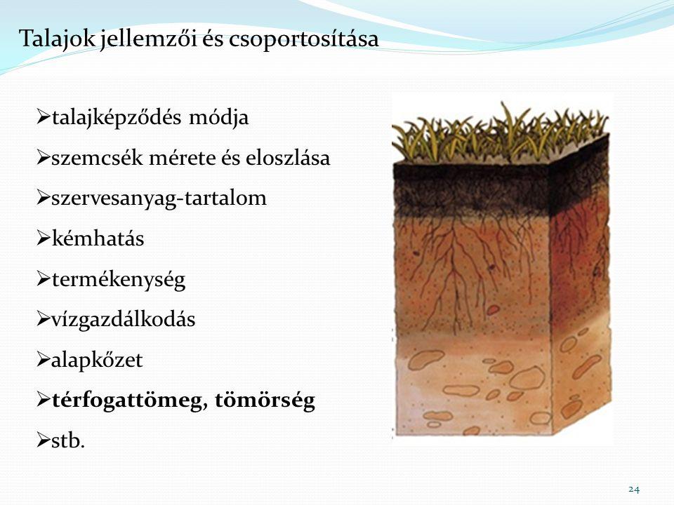 Talajok jellemzői és csoportosítása