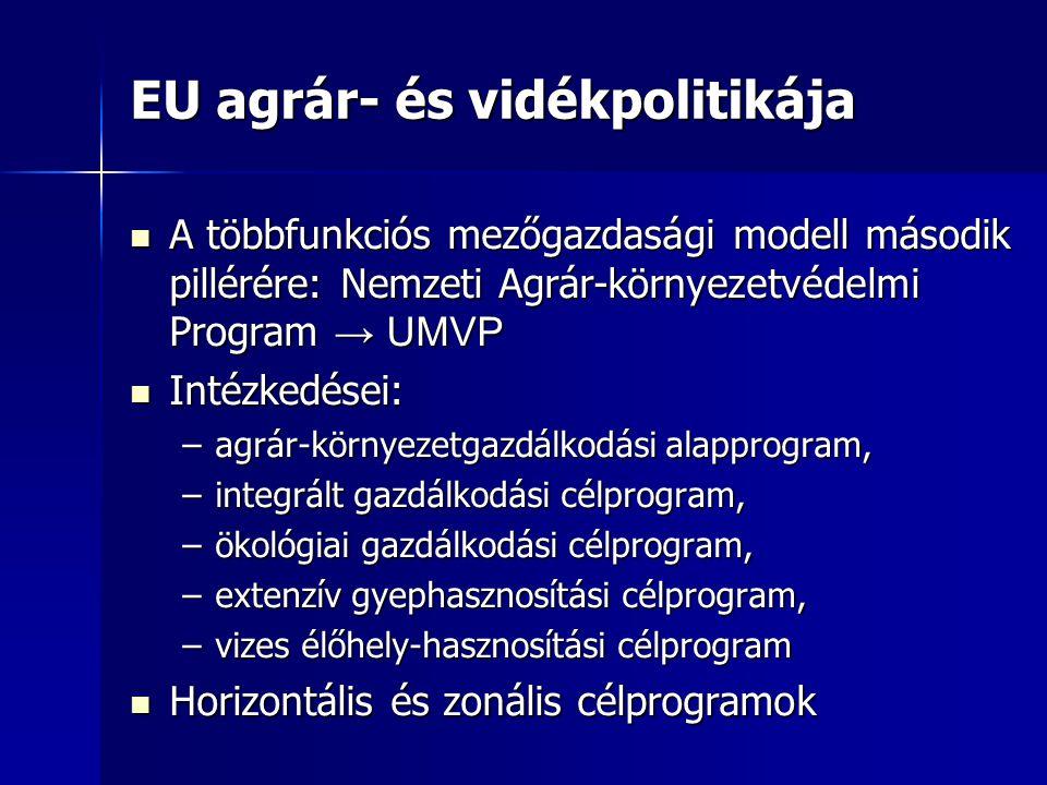 EU agrár- és vidékpolitikája