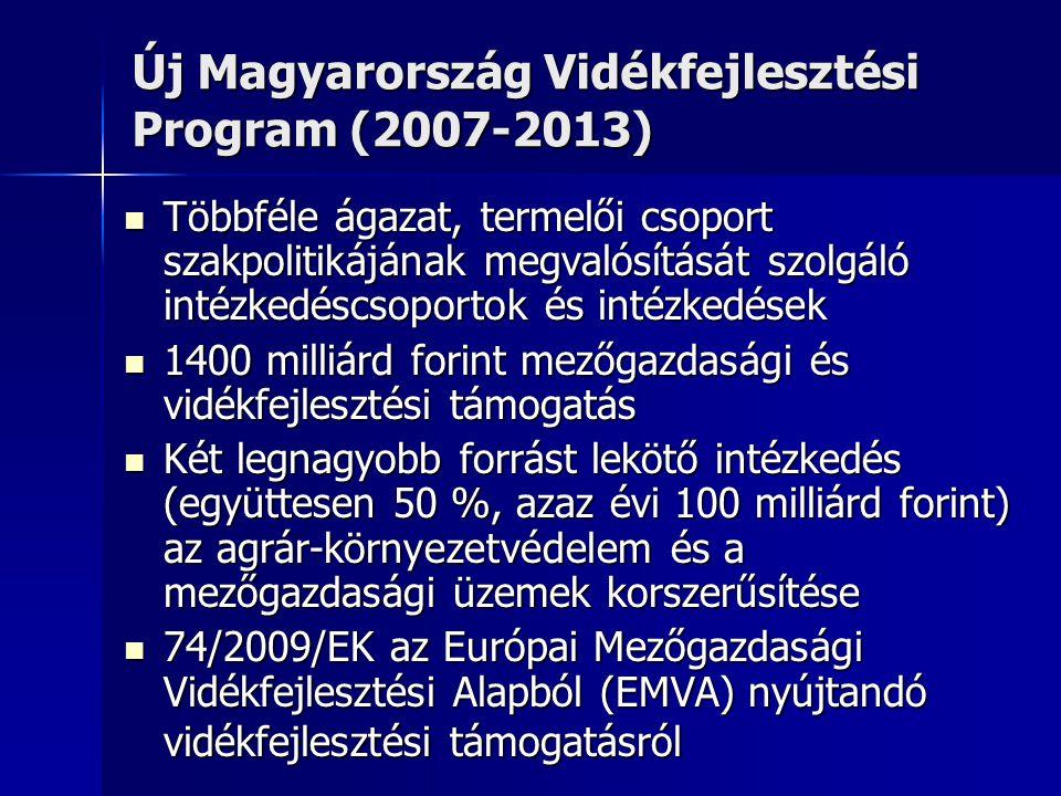 Új Magyarország Vidékfejlesztési Program (2007-2013)