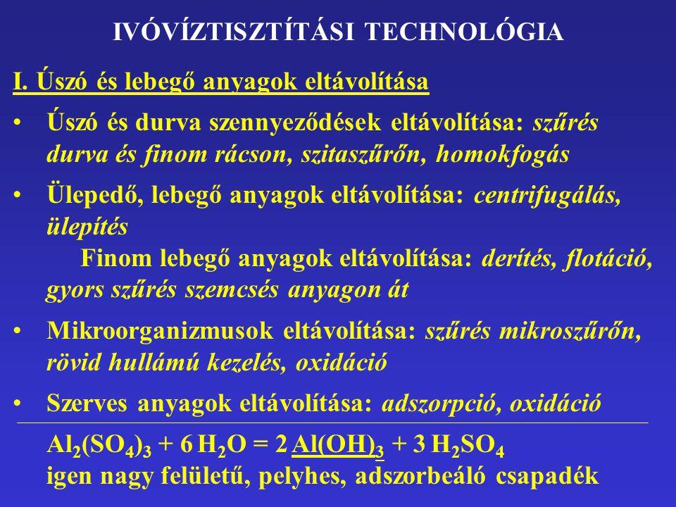 IVÓVÍZTISZTÍTÁSI TECHNOLÓGIA
