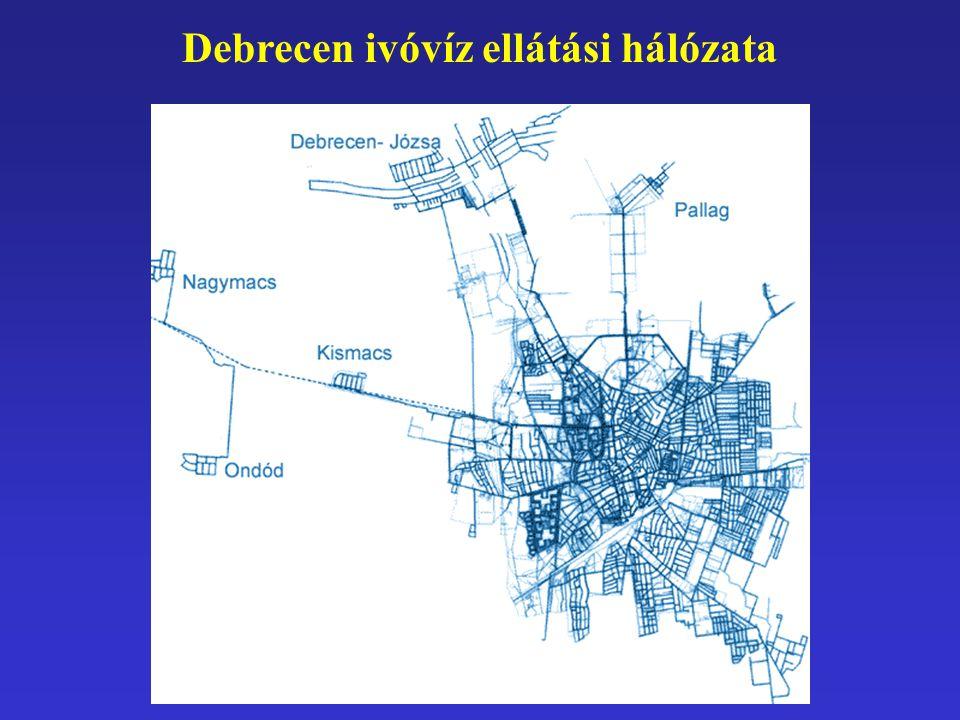 Debrecen ivóvíz ellátási hálózata