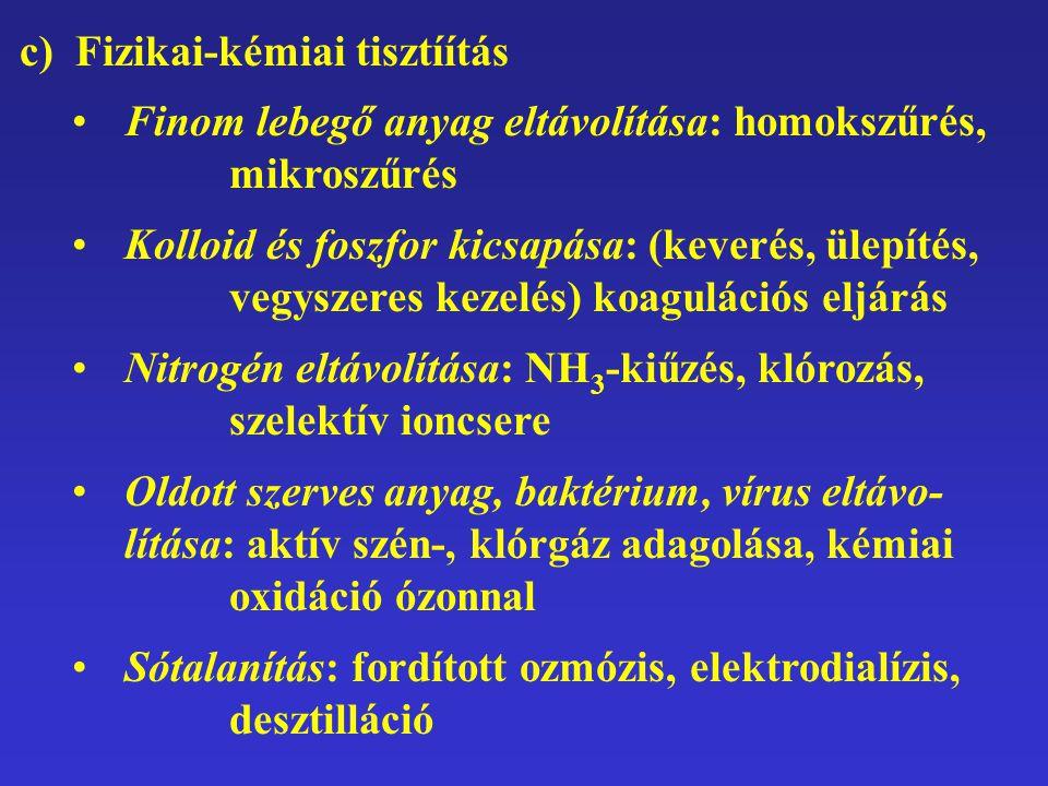 c) Fizikai-kémiai tisztíítás