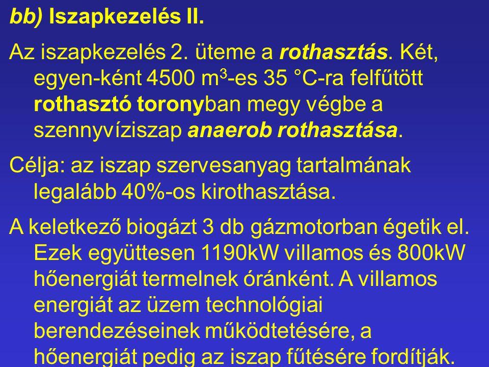 bb) Iszapkezelés II.