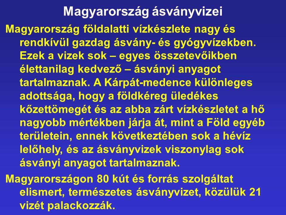 Magyarország ásványvizei