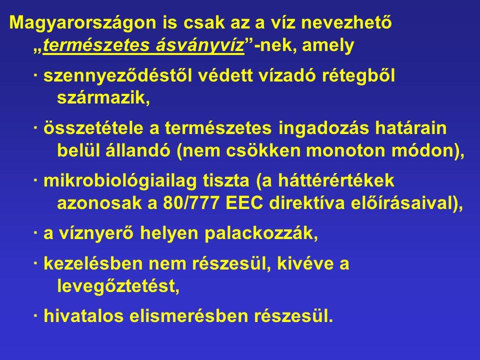 """Magyarországon is csak az a víz nevezhető """"természetes ásványvíz -nek, amely"""