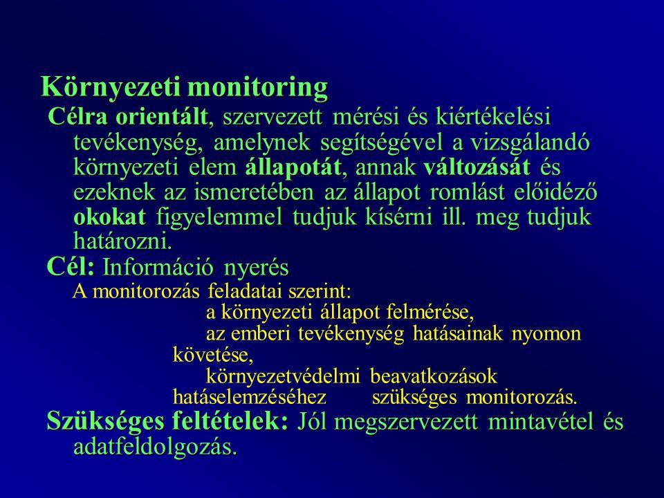 Környezeti monitoring