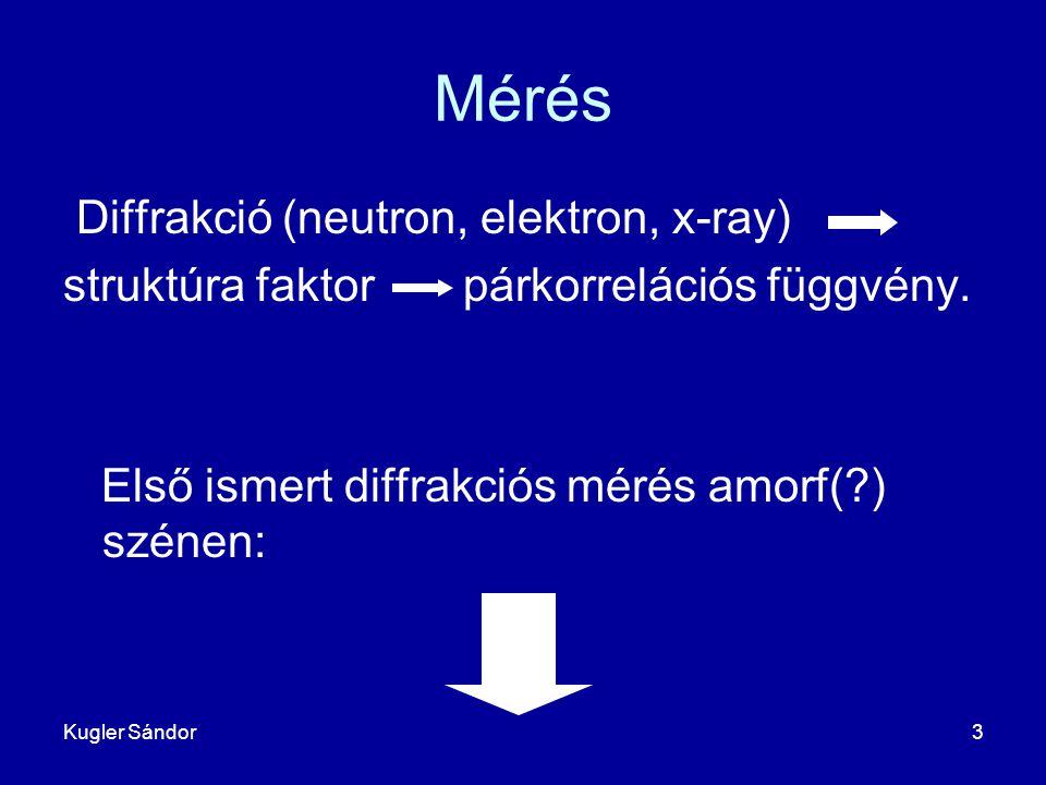 Mérés Diffrakció (neutron, elektron, x-ray)