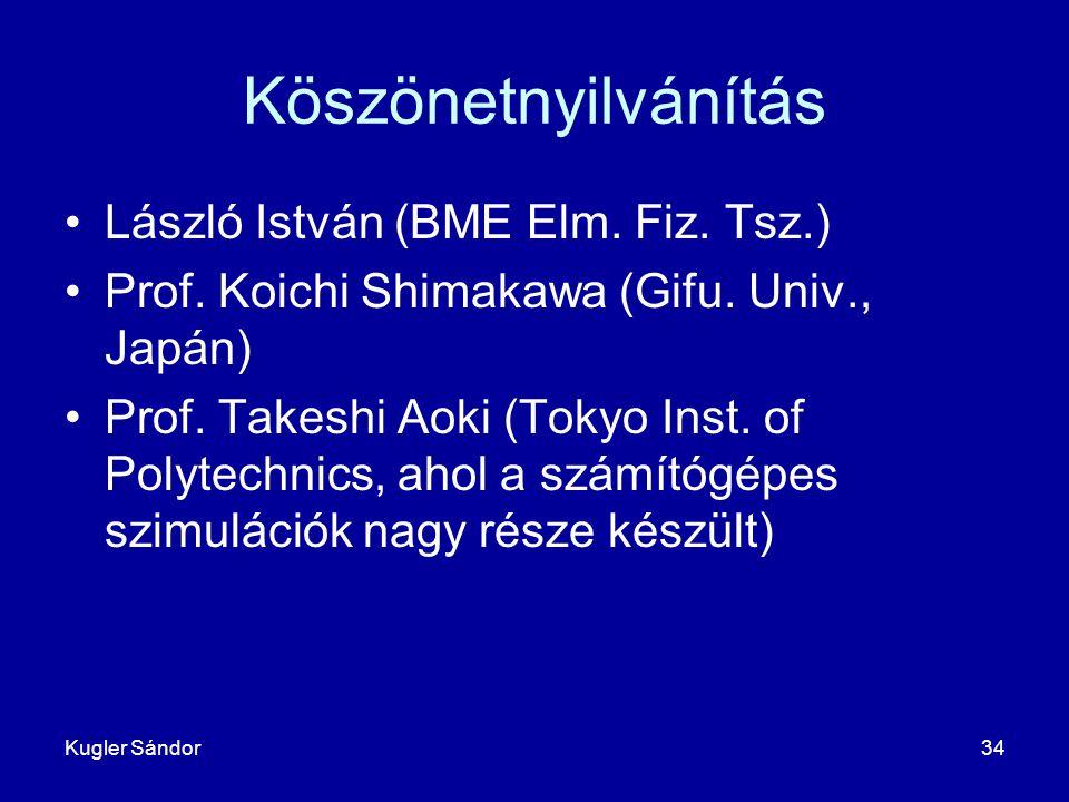 Köszönetnyilvánítás László István (BME Elm. Fiz. Tsz.)