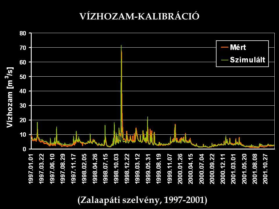 VÍZHOZAM-KALIBRÁCIÓ (Zalaapáti szelvény, 1997-2001)