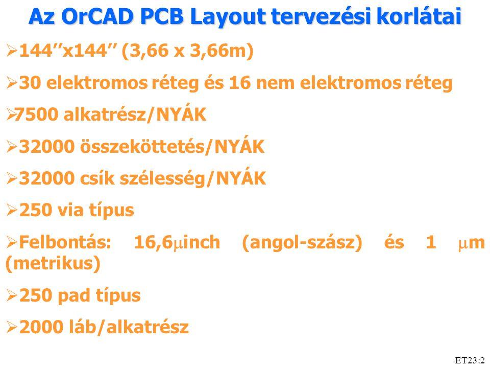 Az OrCAD PCB Layout tervezési korlátai