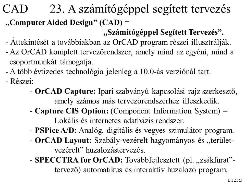 CAD 23. A számítógéppel segített tervezés