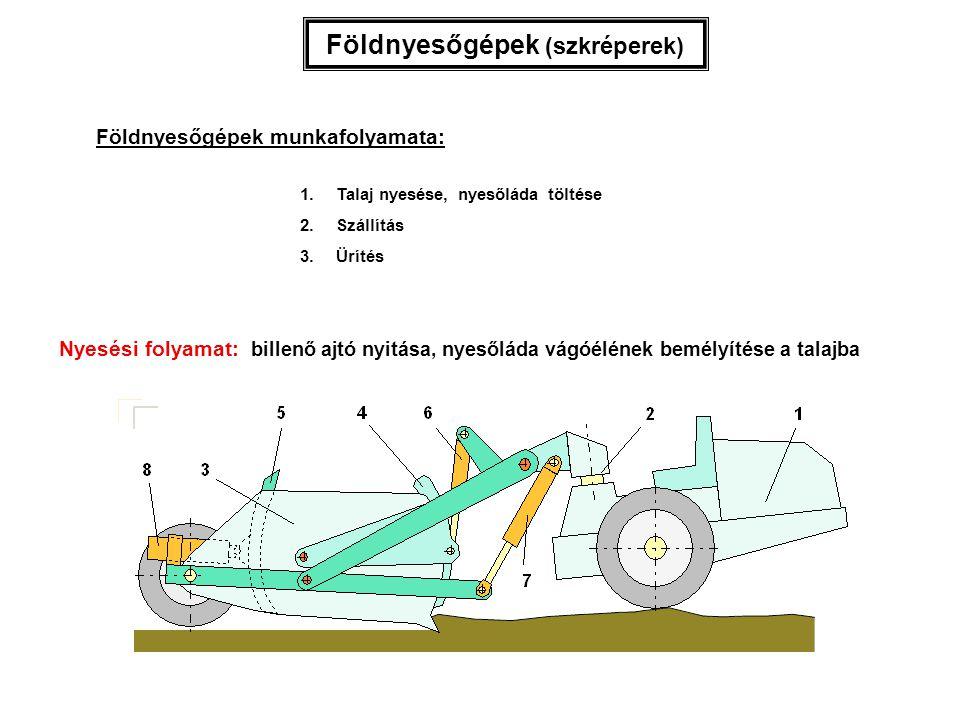 Földnyesőgépek (szkréperek)