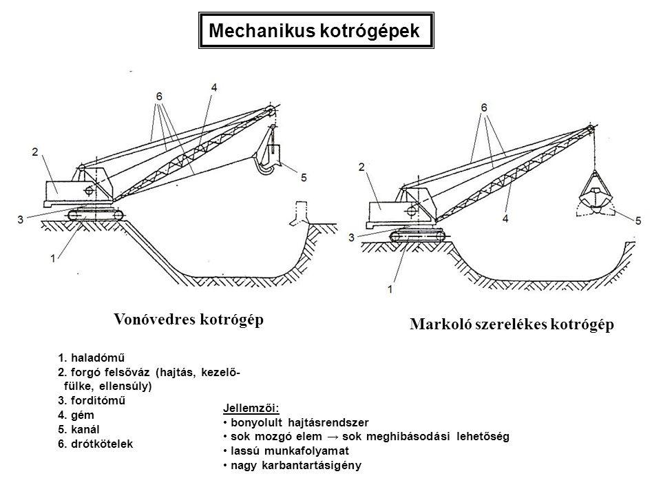 Mechanikus kotrógépek