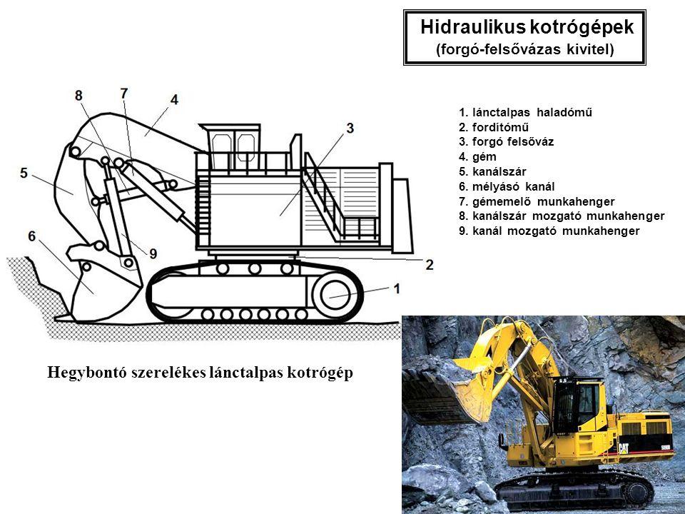 Hidraulikus kotrógépek (forgó-felsővázas kivitel)
