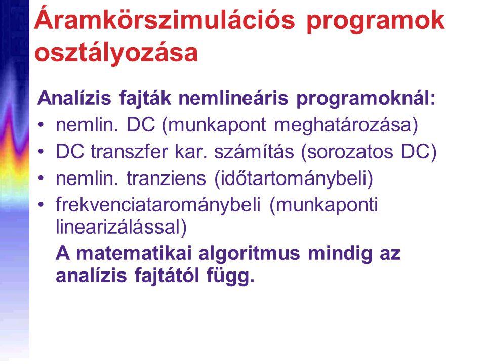 Áramkörszimulációs programok osztályozása