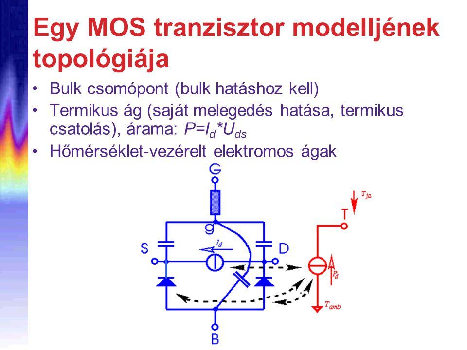 Egy MOS tranzisztor modelljének topológiája
