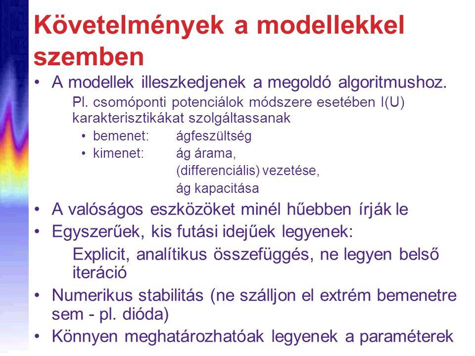Követelmények a modellekkel szemben