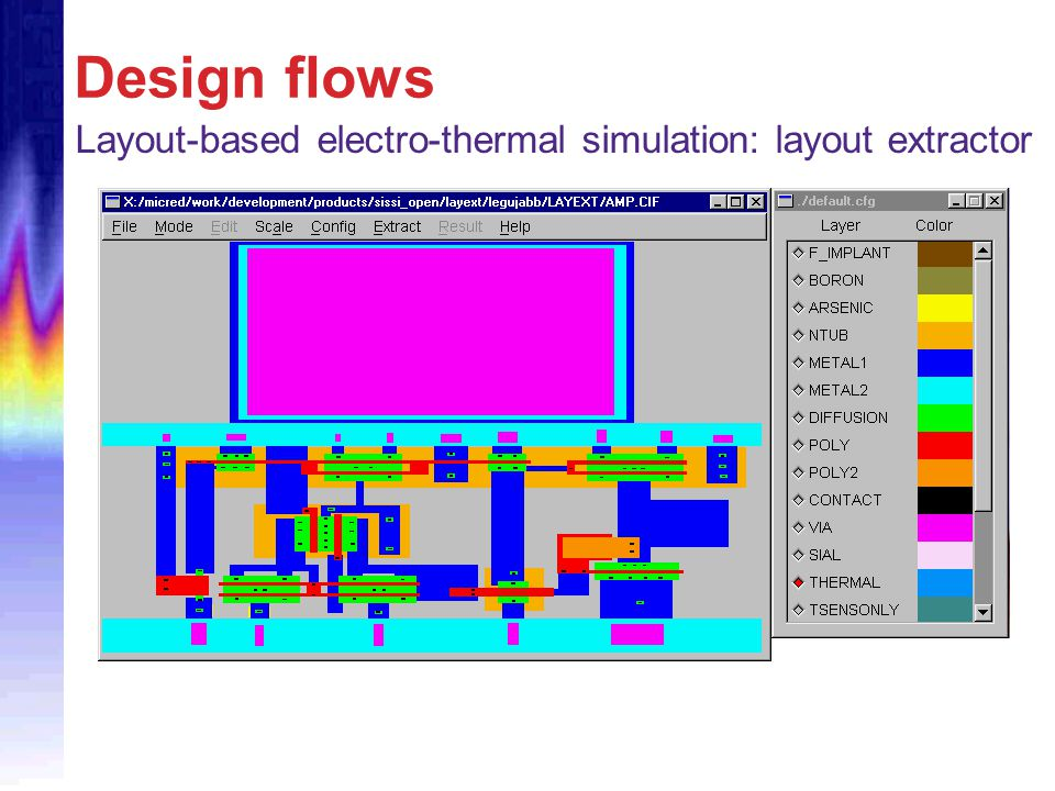 Design flows Layout-based electro-thermal simulation: layout extractor