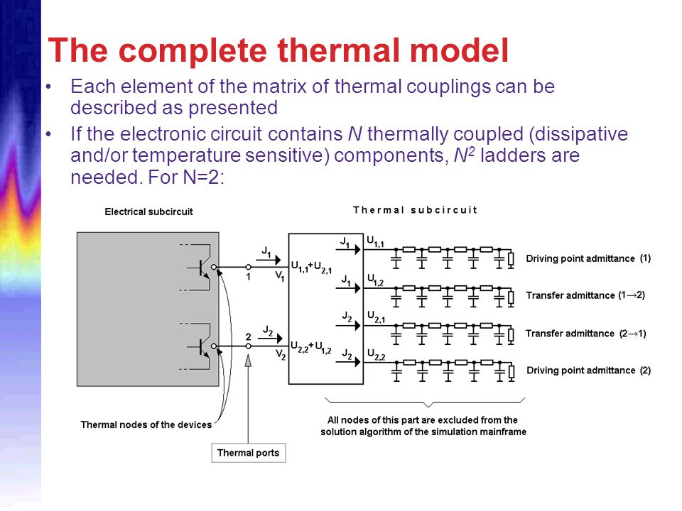 The complete thermal model