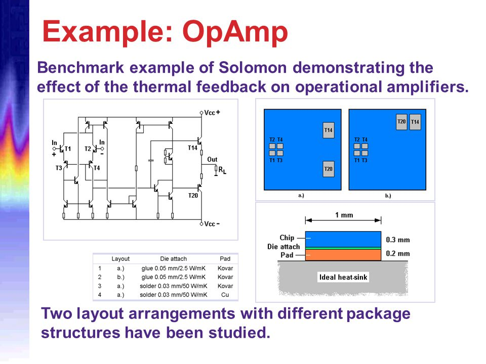 Example: OpAmp Benchmark example of Solomon demonstrating the effect of the thermal feedback on operational amplifiers.