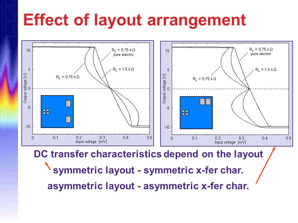 Effect of layout arrangement