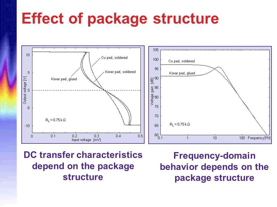 Effect of package structure