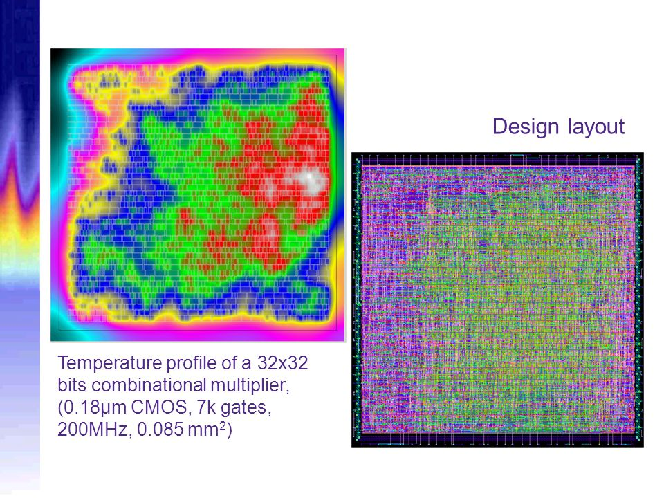 Design layout Temperature profile of a 32x32 bits combinational multiplier, (0.18µm CMOS, 7k gates, 200MHz, 0.085 mm2)