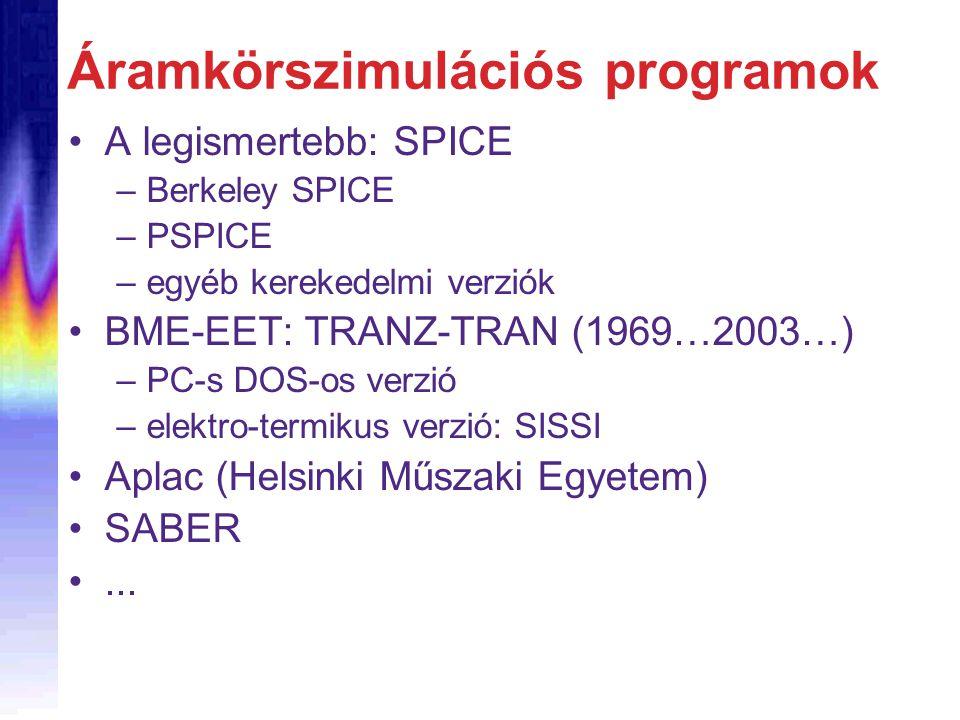 Áramkörszimulációs programok