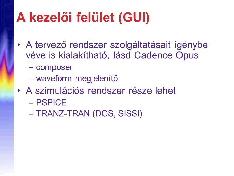 A kezelői felület (GUI)