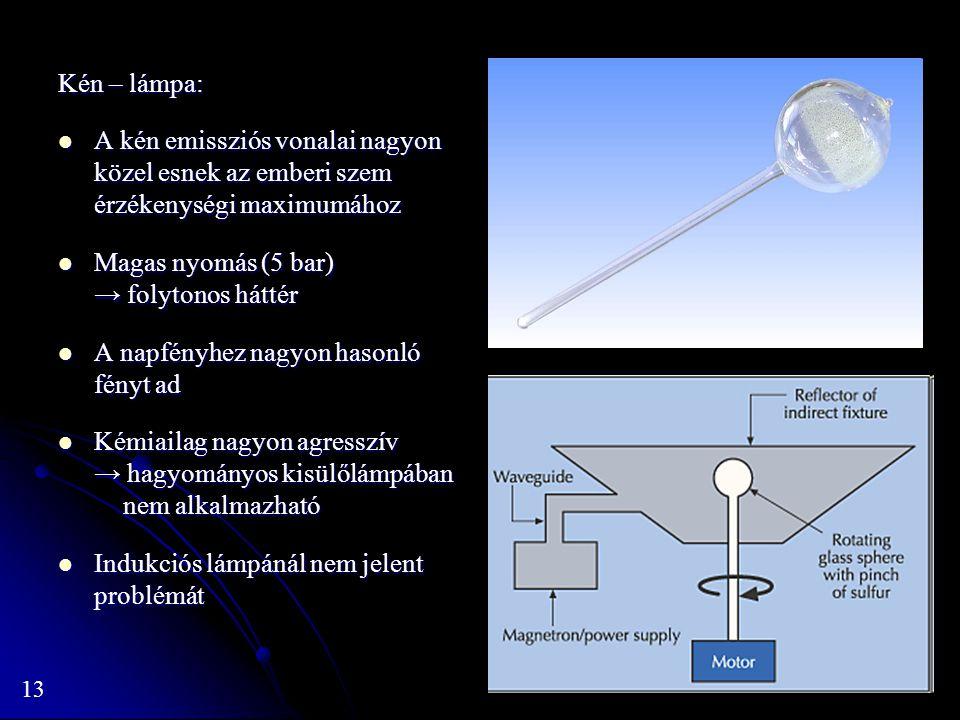 Kén – lámpa: A kén emissziós vonalai nagyon közel esnek az emberi szem érzékenységi maximumához. Magas nyomás (5 bar) → folytonos háttér.