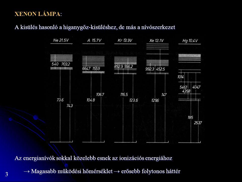 XENON LÁMPA: A kisülés hasonló a higanygőz-kisüléshez, de más a nívószerkezet. Az energianívók sokkal közelebb esnek az ionizációs energiához.