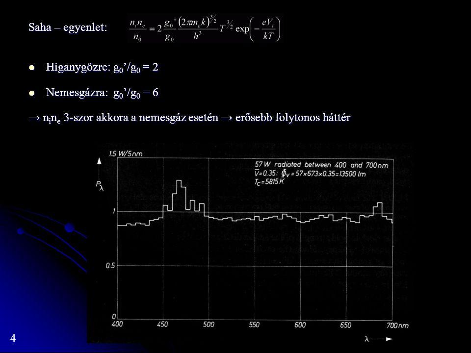 Saha – egyenlet: Higanygőzre: g0'/g0 = 2. Nemesgázra: g0'/g0 = 6.