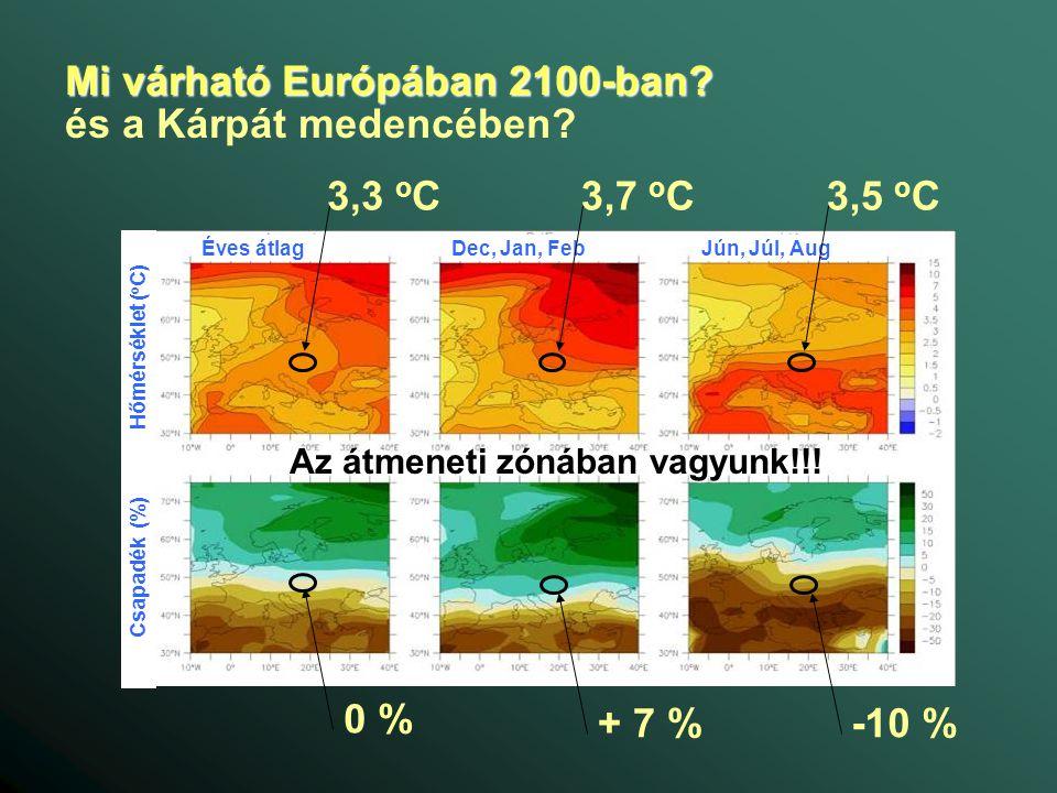 Mi várható Európában 2100-ban