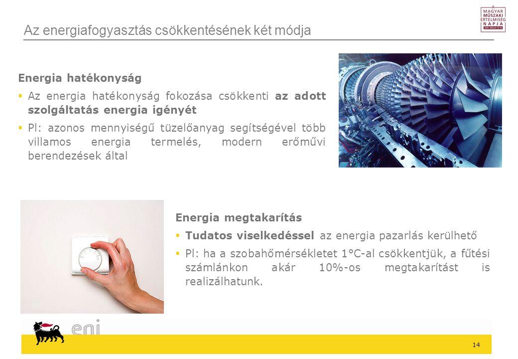 Az energiafogyasztás csökkentésének két módja