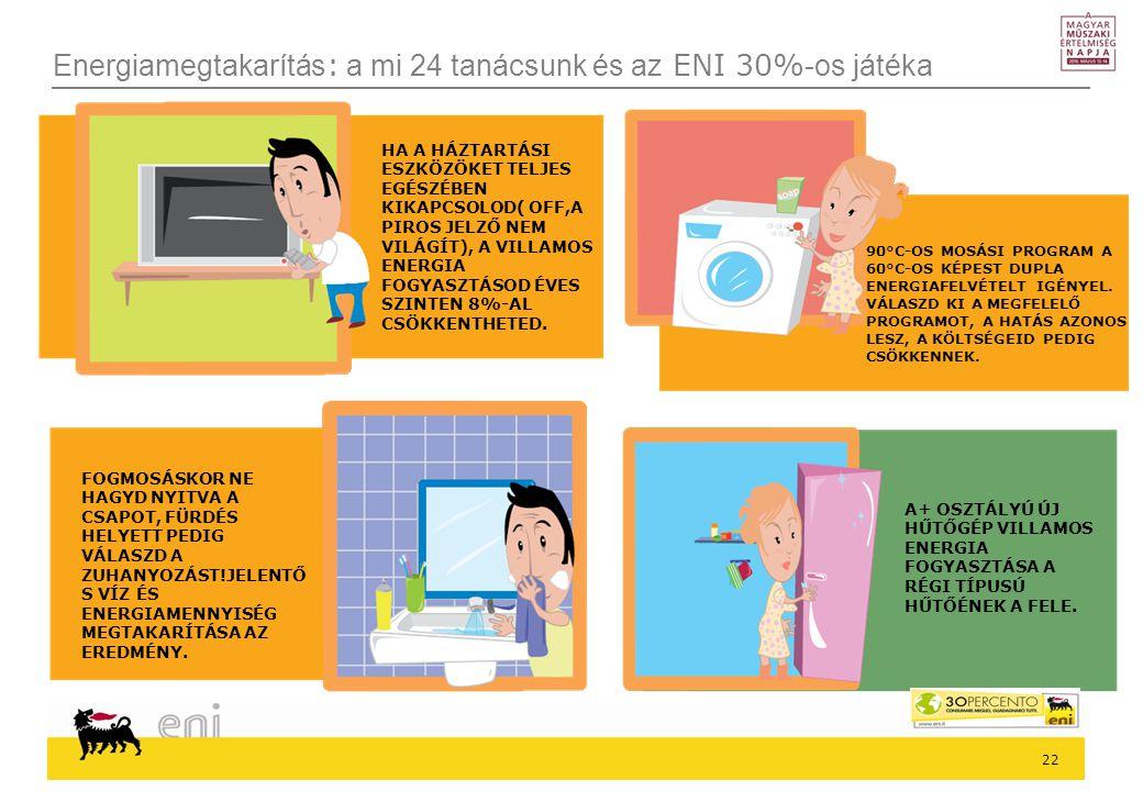 Energiamegtakarítás: a mi 24 tanácsunk és az ENI 30%-os játéka