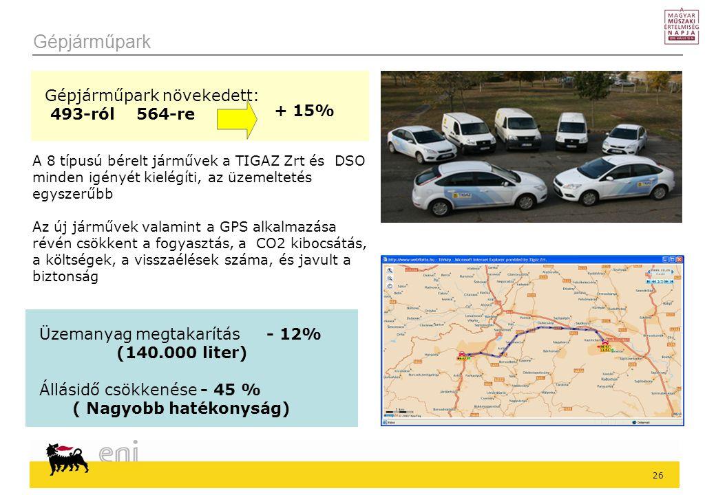Gépjárműpark Gépjárműpark növekedett: 493-ról 564-re + 15%