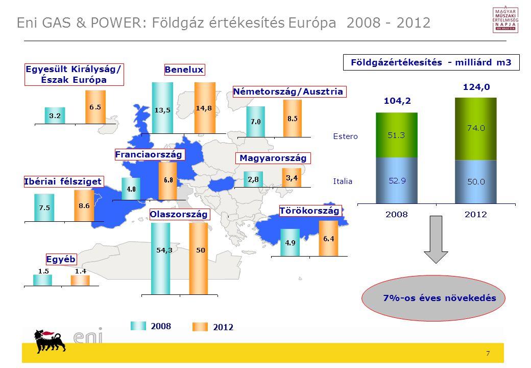 Földgázértékesítés - milliárd m3 Egyesült Királyság/ Észak Európa