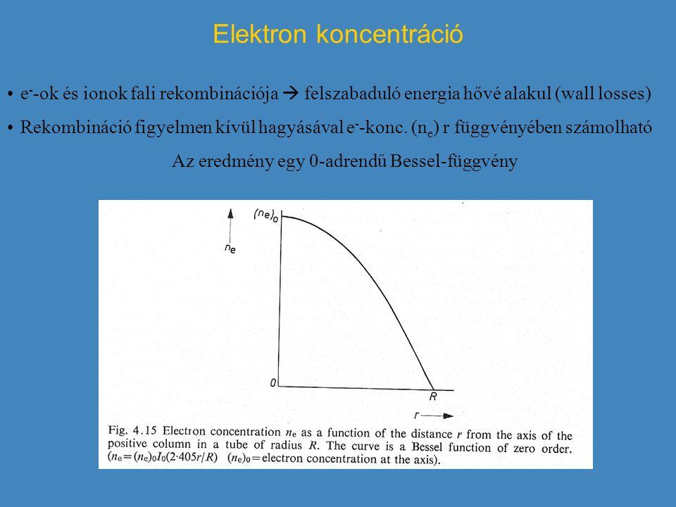 Elektron koncentráció
