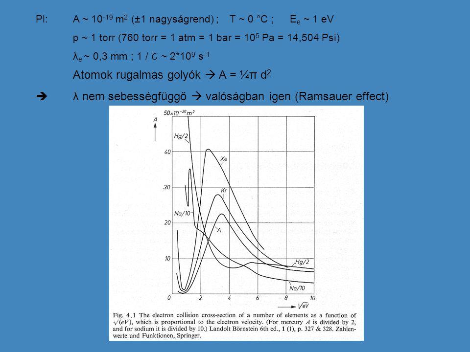 Atomok rugalmas golyók  A = ¼π d2