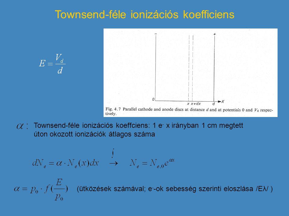Townsend-féle ionizációs koefficiens
